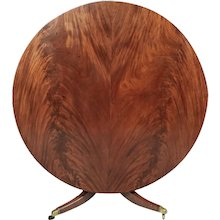 A 19th Century Round Table